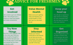 Advice for the freshmen class from Sarah Rubin, Ms. Volpe, Ms. Henderson, and Ms. Riley.