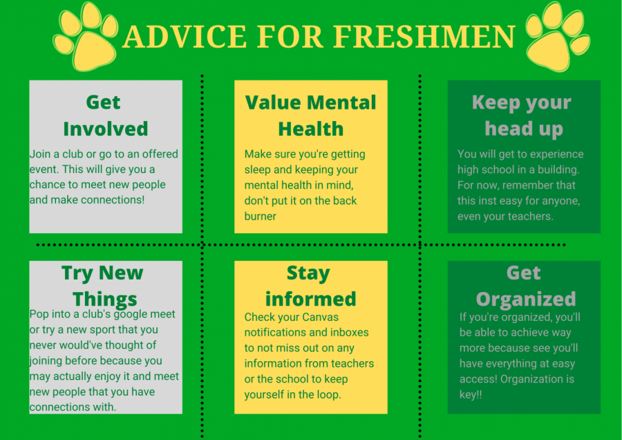 Advice+for+the+freshmen+class+from+Sarah+Rubin%2C+Ms.+Volpe%2C+Ms.+Henderson%2C+and+Ms.+Riley.